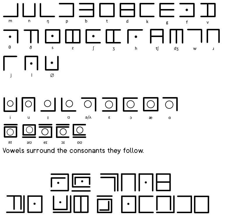 An English Abugida Inspired By The Pigpen Cipher Neography