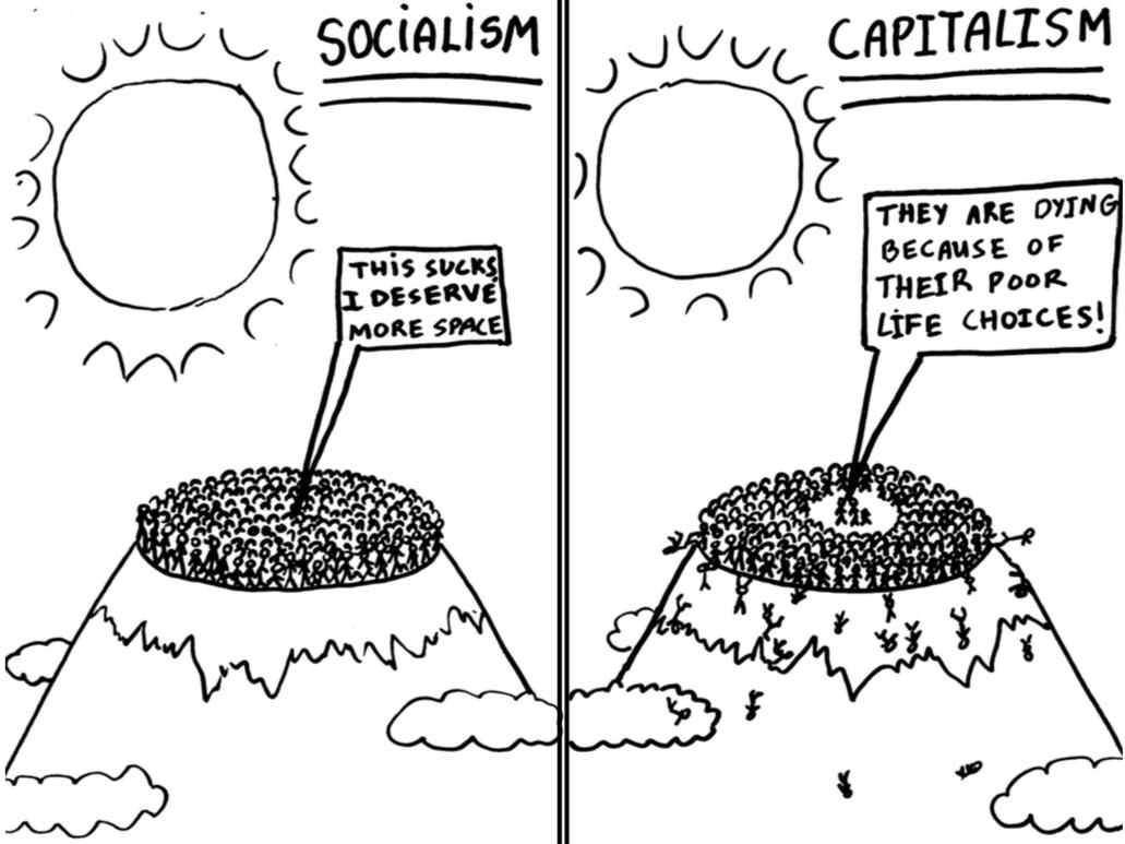 Socialism Vs Capitalism Socialism