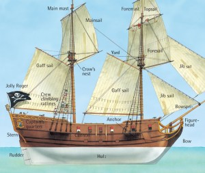 Brigantine (not schooners :P) is the ideal ship we are missing for 23 players thoughts