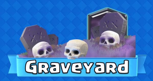 Graveyard Strategies and Decks