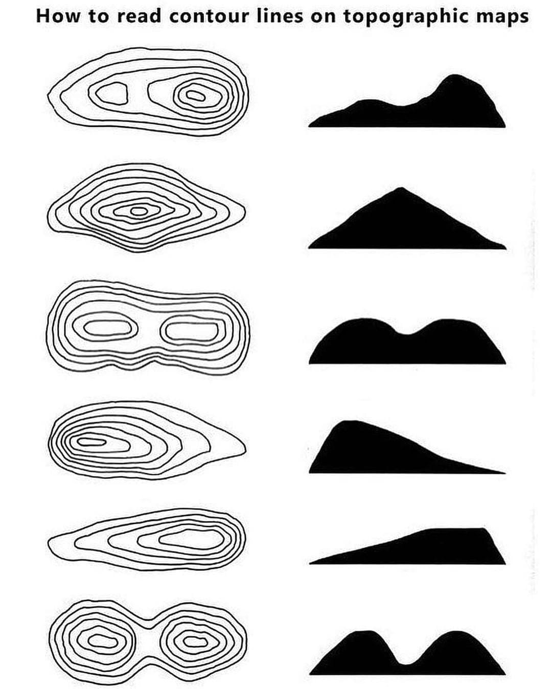 How To Read Contor Lines On Topographic Maps Coolguides