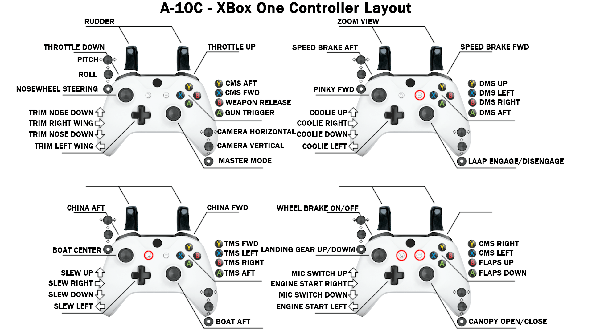 A 10c Xbox One Controller Layout Hoggit