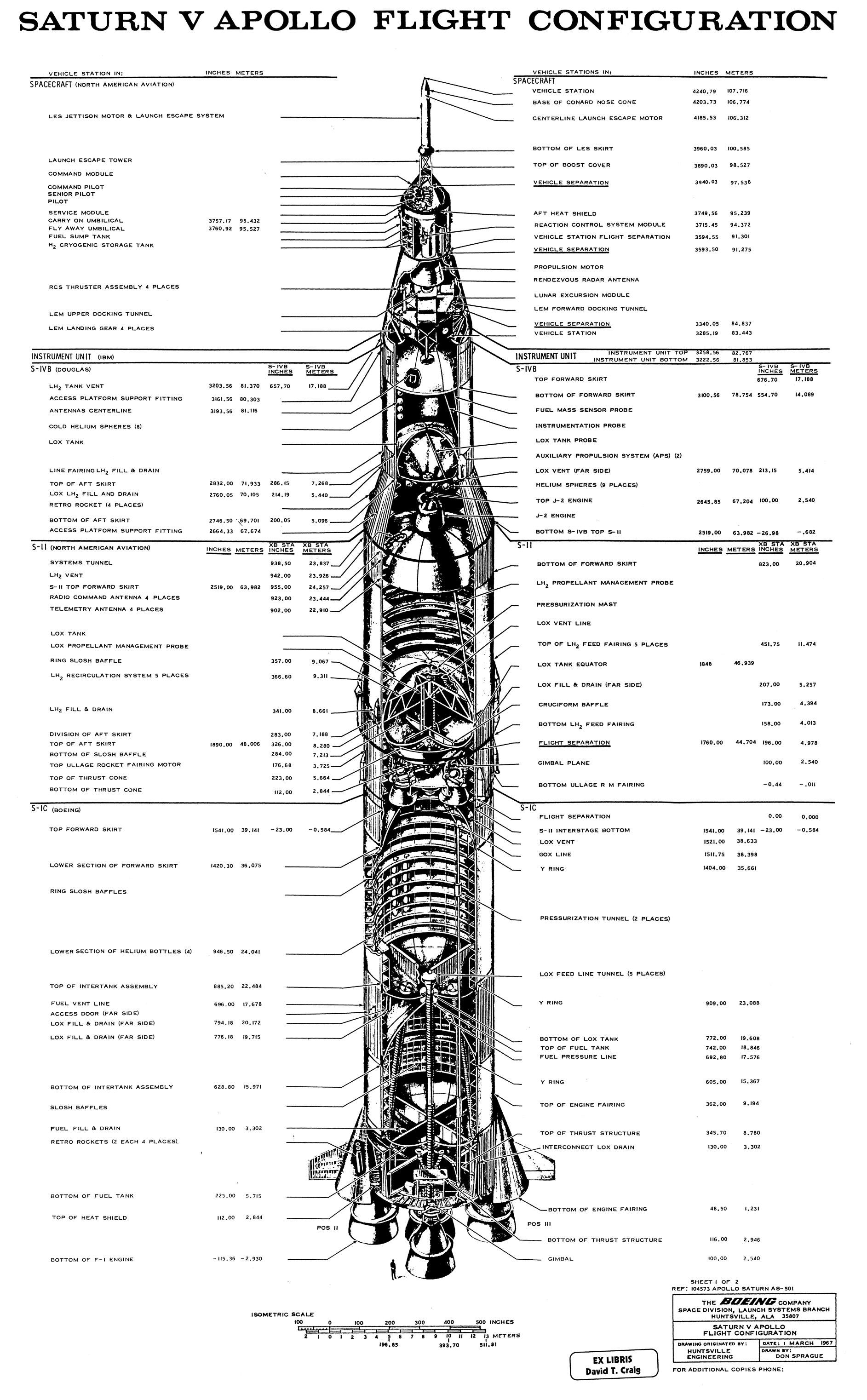 Detailed Saturn V Cutaway Space