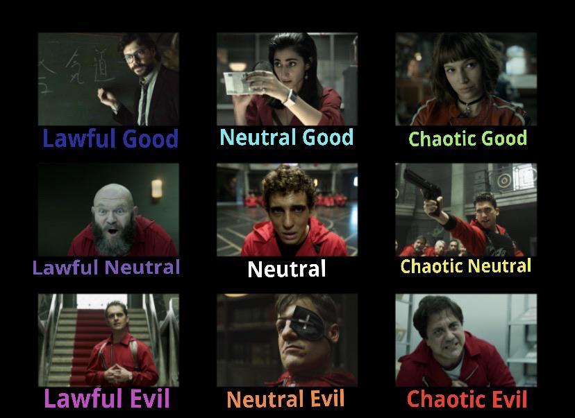 Money Heist Characters broken down by DnD Alignment #Meme ...