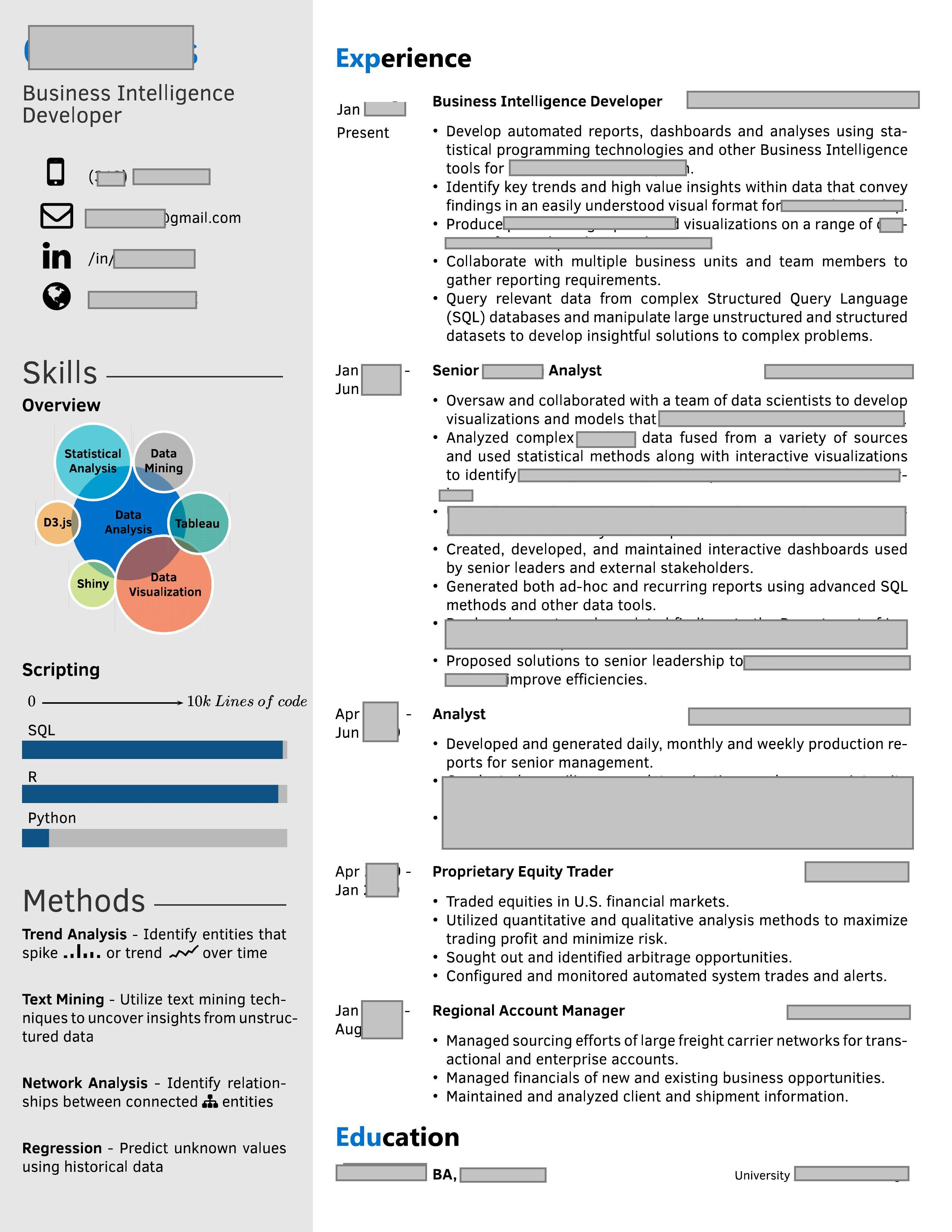 The physical stores are located throughout the u.s., in canada and mexico. Data Nerd S Resume Advice Critiques And Criticisms Wanted Resumes