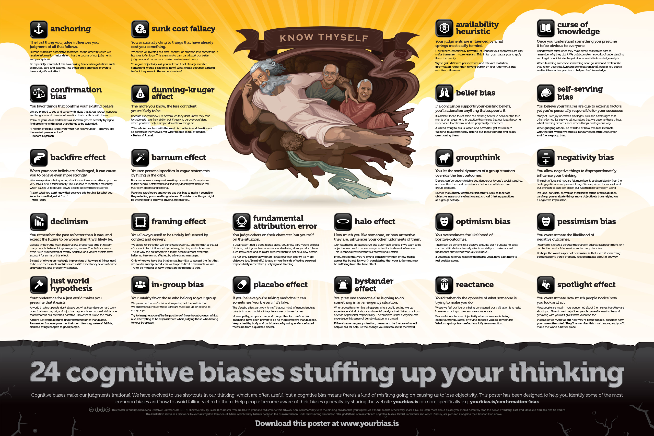 Cognitive Biases Poster X Px Oc Geek