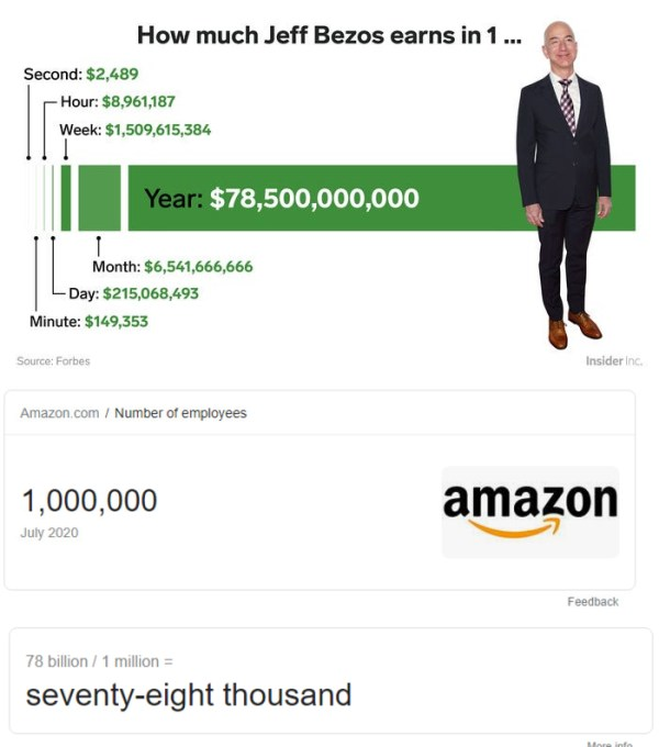 Just a reminder that bezos is a greedy worthless human ...
