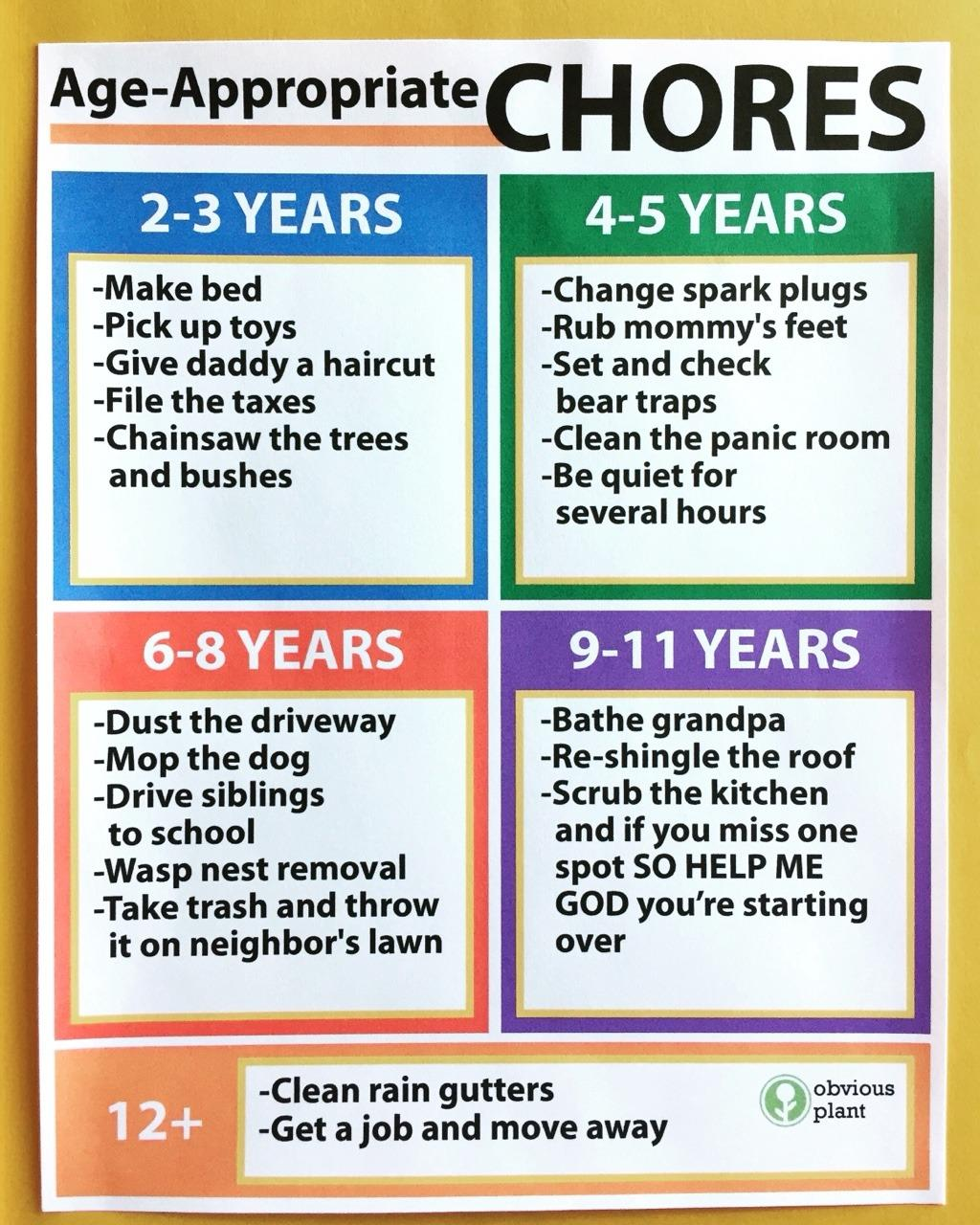 Age Appropriate Chores For Kids U Obviousplant