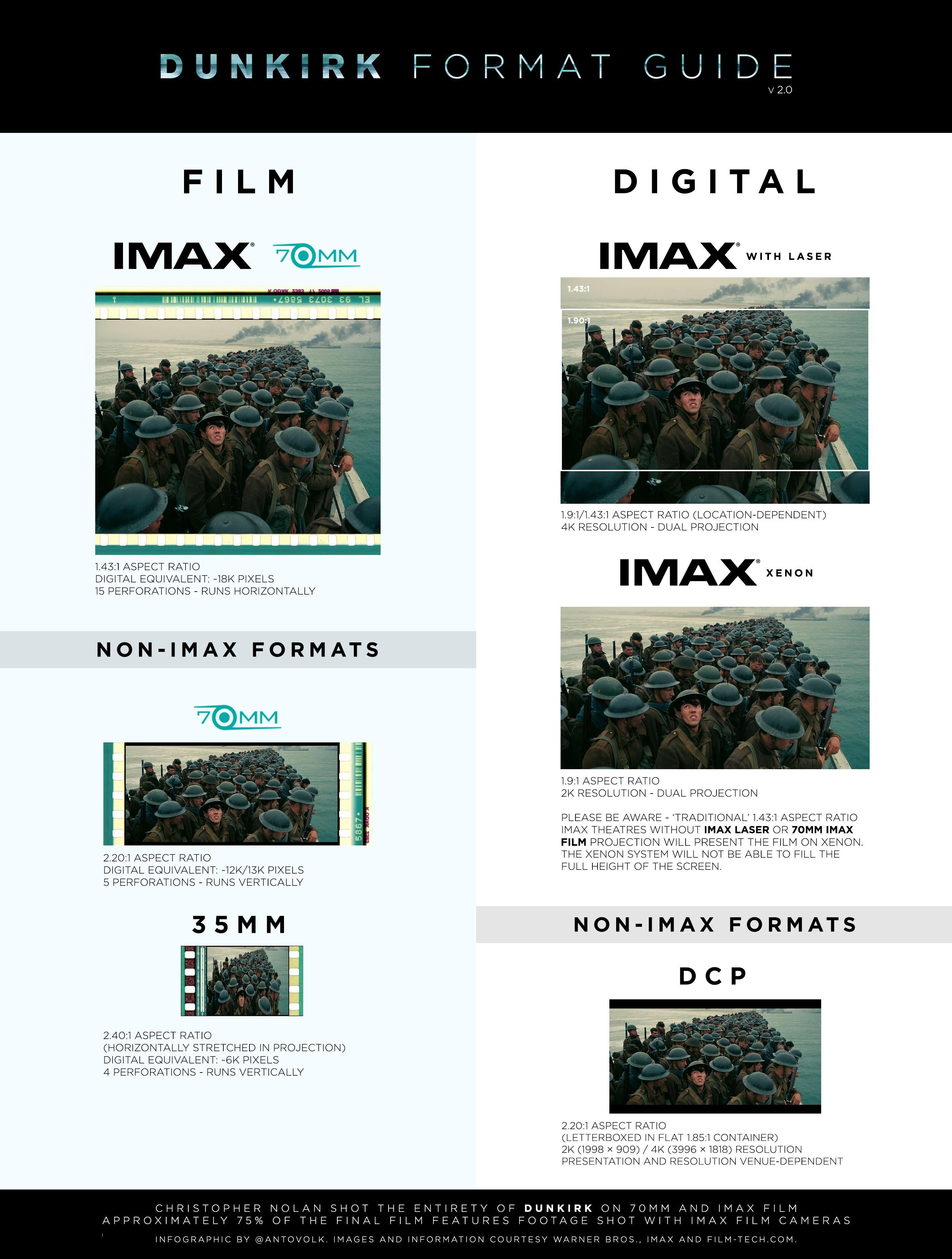 Understanding Tv And Cinema Aspect Ratios Coolguides