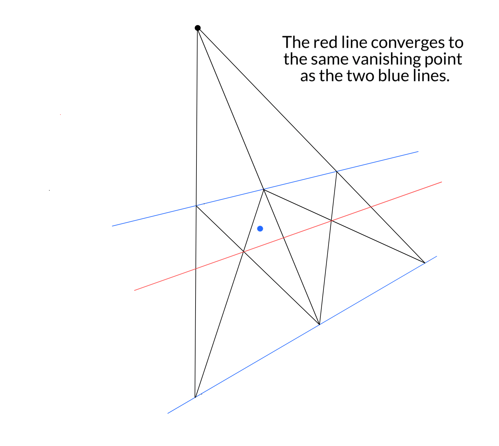 How To Construct Parallel Lines In Projective Geometry