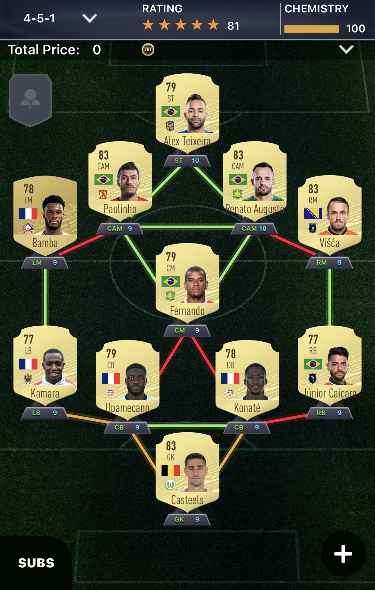 potential starter team for fifa