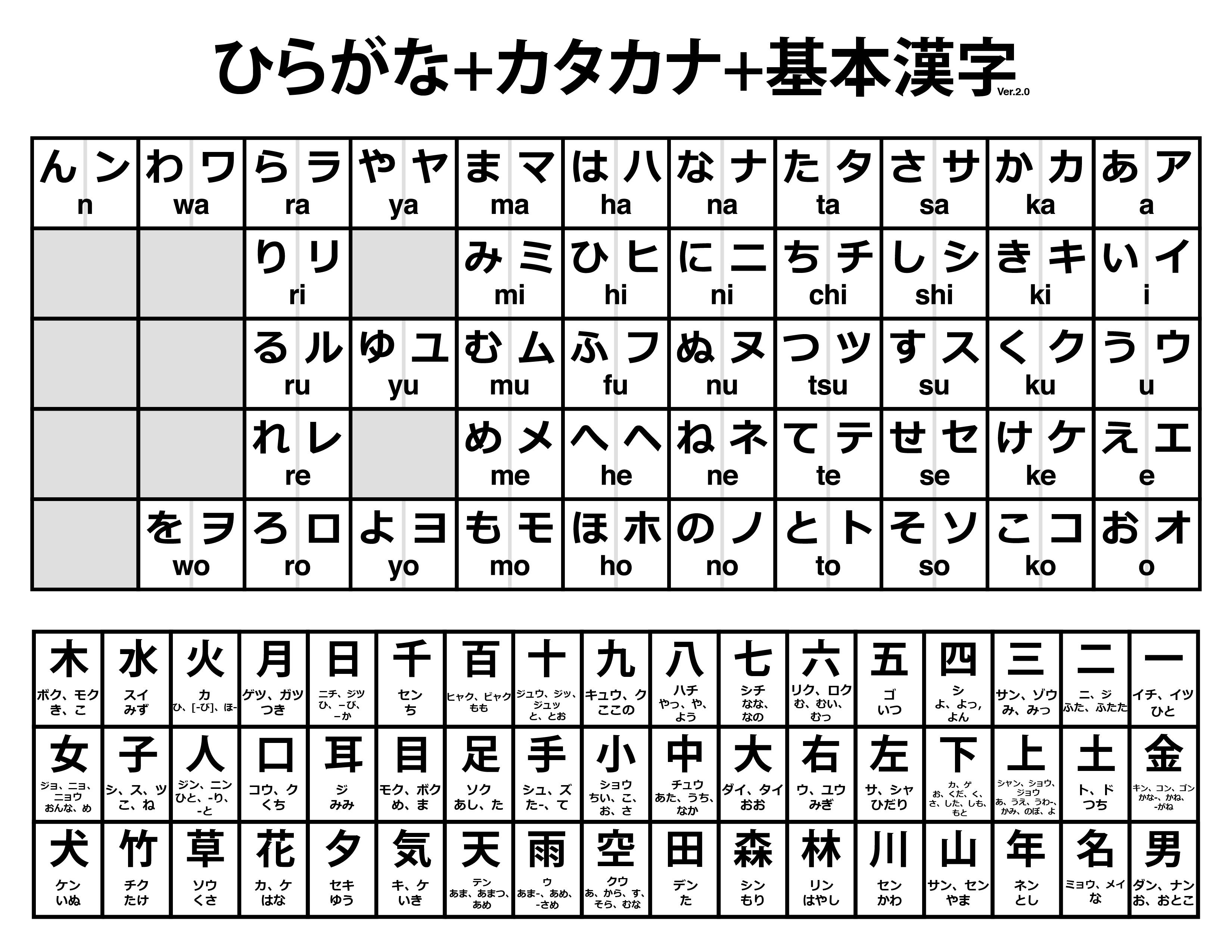 Hiragana Table Printable