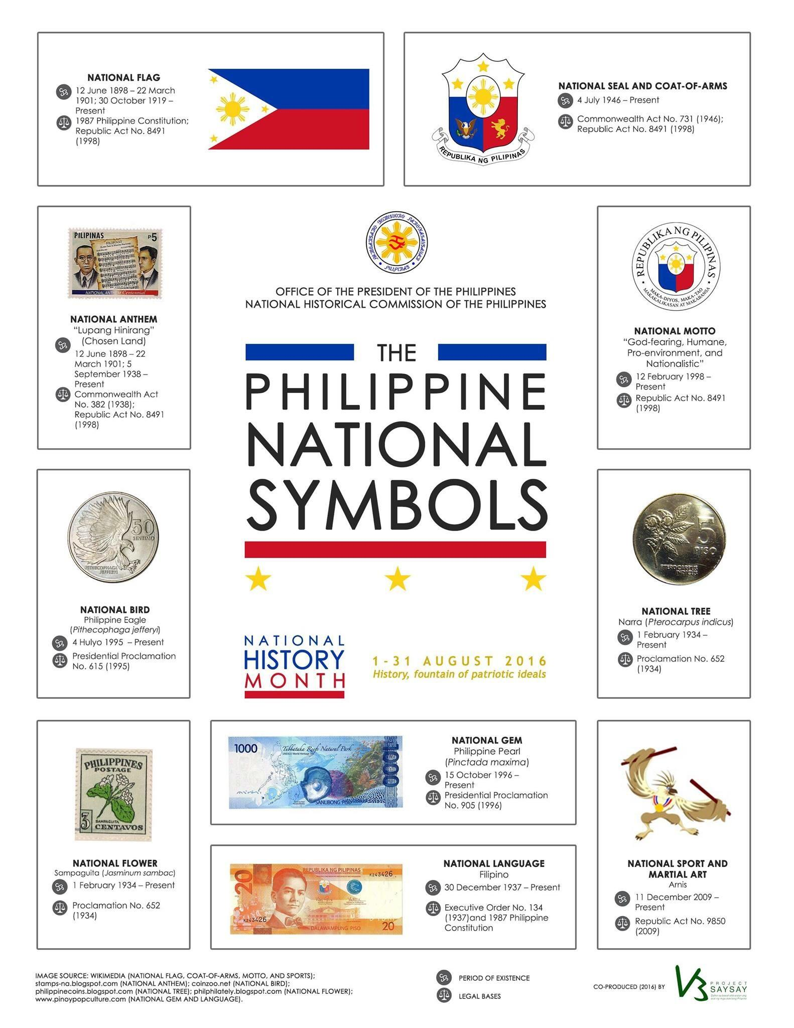 Til About The Official National Symbols Philippines