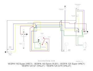 wiring diagram vespa super, px, dan excell  Page 1
