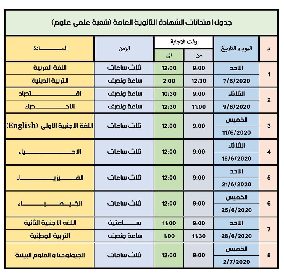 وزير التعليم يرد على مطالب بتأجيل امتحانات الثانوية العامة 21542