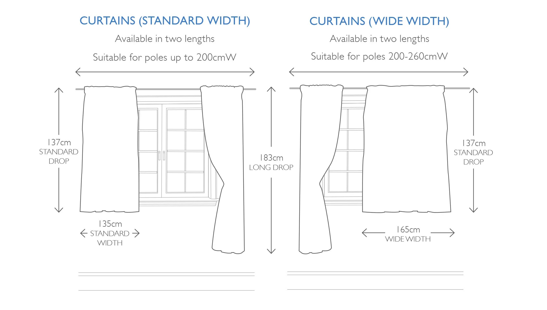 how to measure kids curtains buying