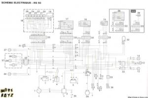 Schéma électrique Aprilia RS apres 99  Blog de pationam63893