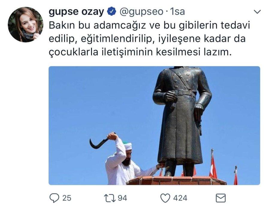 gupse