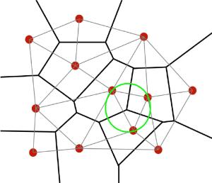 algorithm  Voronoi site points from Delaunay
