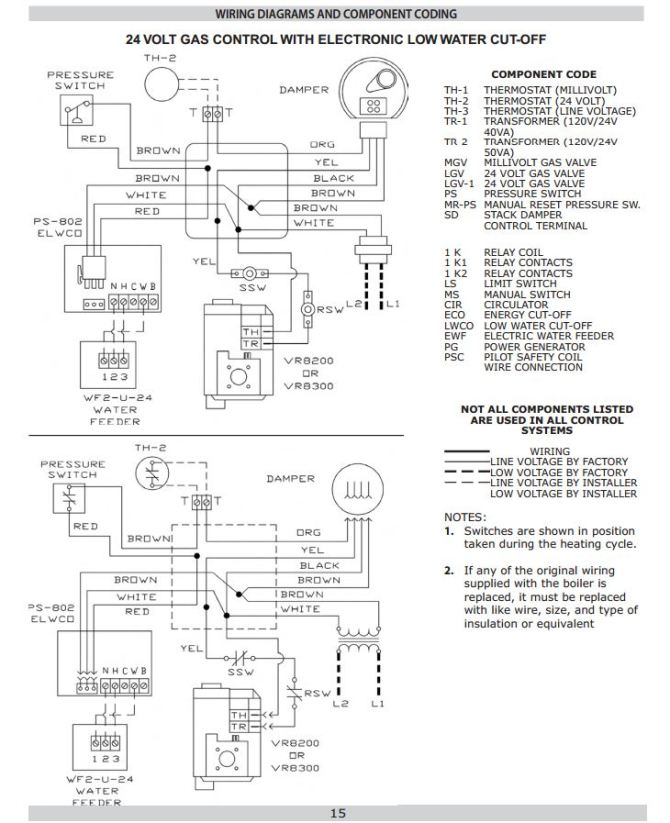 how do i connect a c wire to an utica peg112cde steam boiler