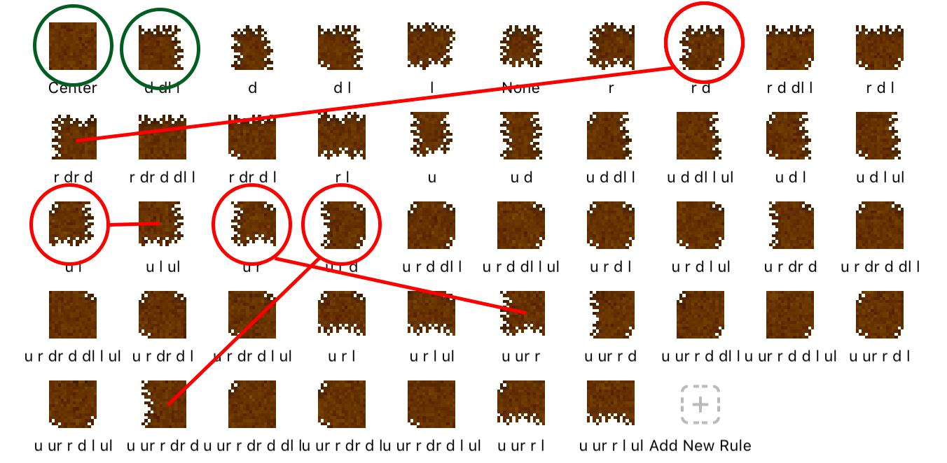 custom group in tilemap set does not
