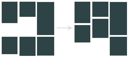 html - CSS inline-block uneven spacing - Stack Overflow