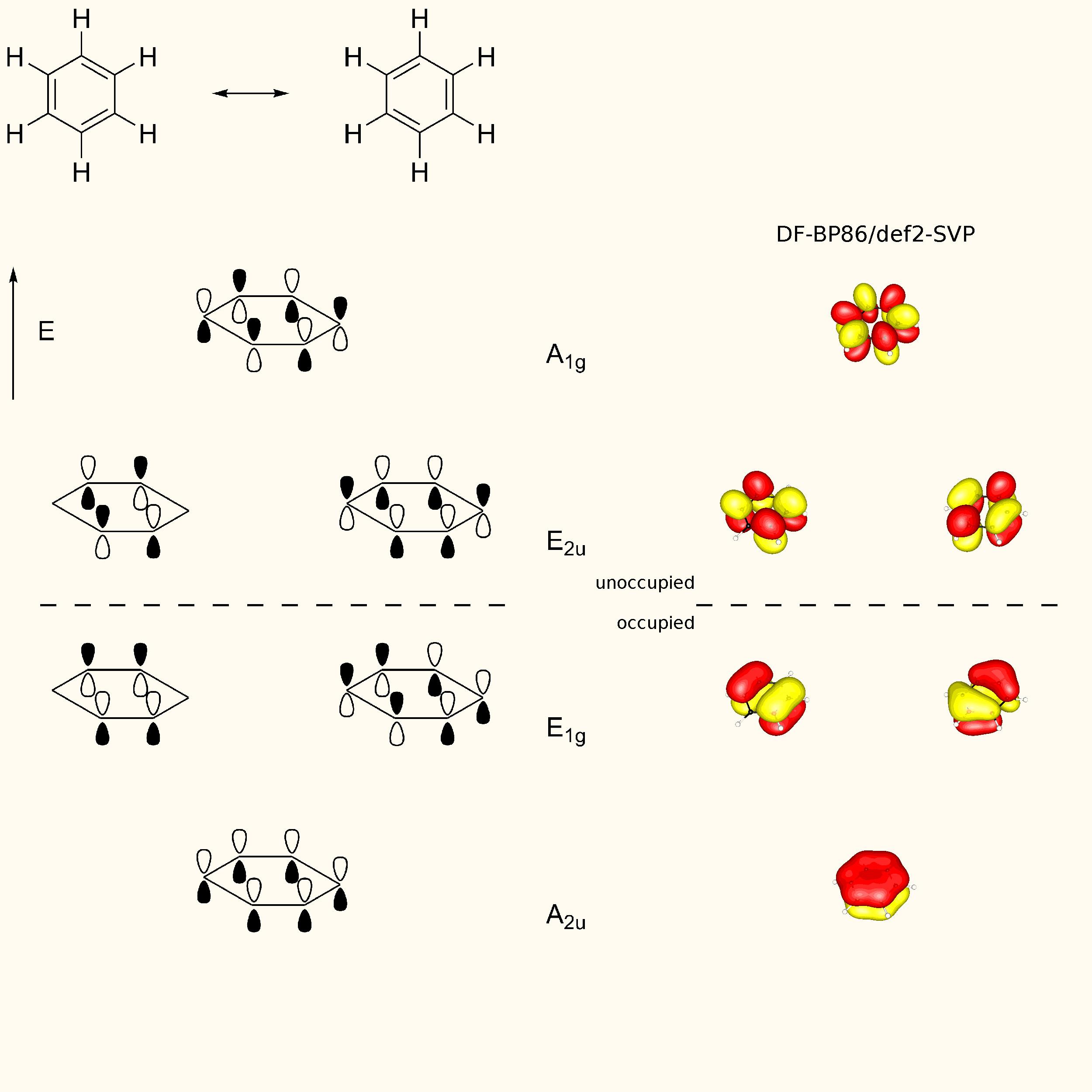 28 Molecular Orbital Diagram Of Benzene