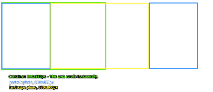 Horizontal Scrolling Gallery Html Css | secondtofirst com