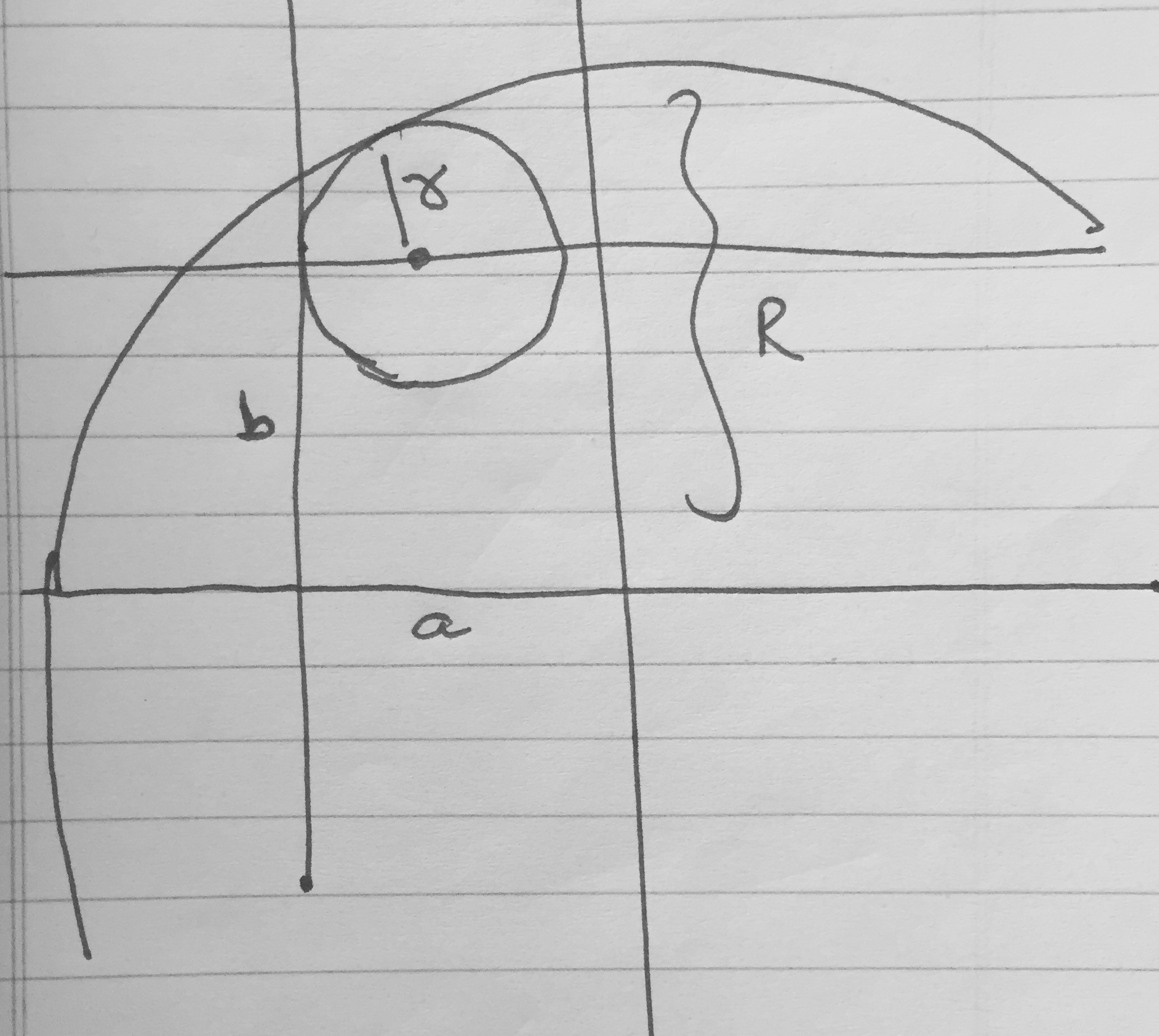 Find Radius Of Circle Given Tangent Line Line And Tangent