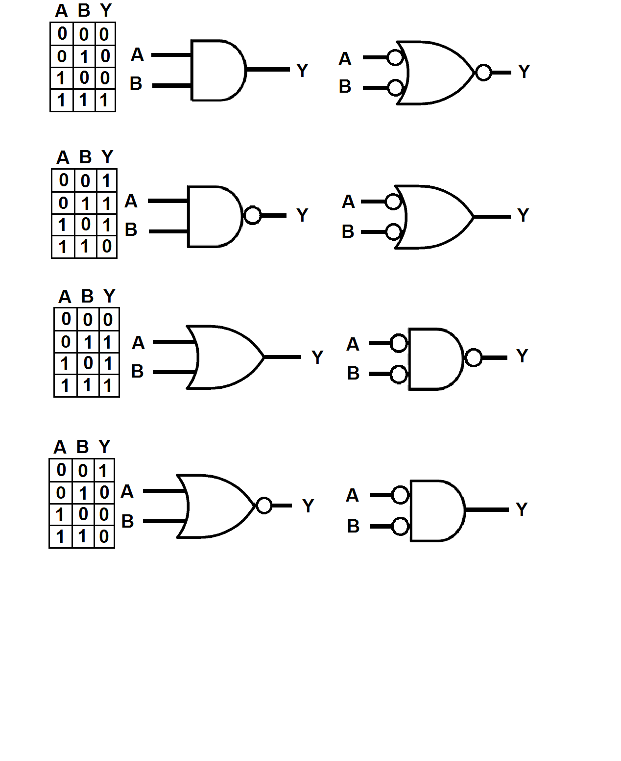 Build And Logic Gate With 74 00 Ics Nand In Negative