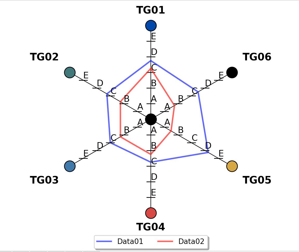 Polar Plot Of R 2cos 2 Theta | Wiring Diagram Database
