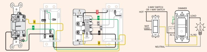 wiring issue with 3way switches and feit smart dimmer and