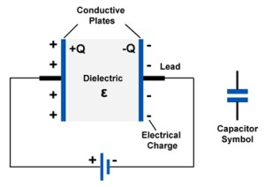 physics  Why aren't wires capacitors?  Electrical