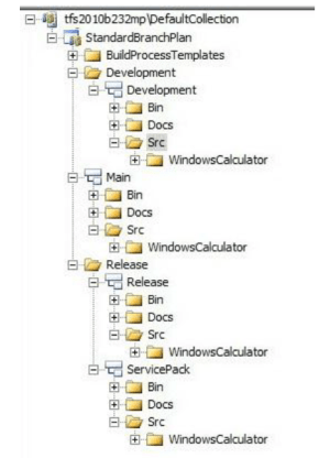 visual studio  How to create new root folders in a Team Project source control?  Stack Overflow