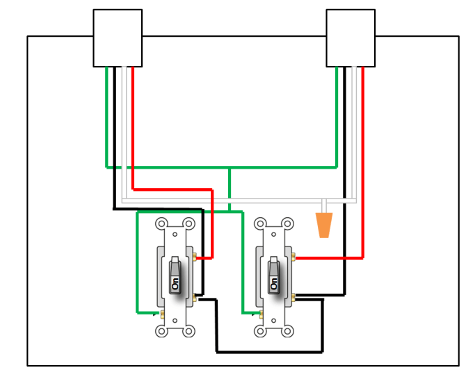 wiring a ceiling fan and light switch with two threecable