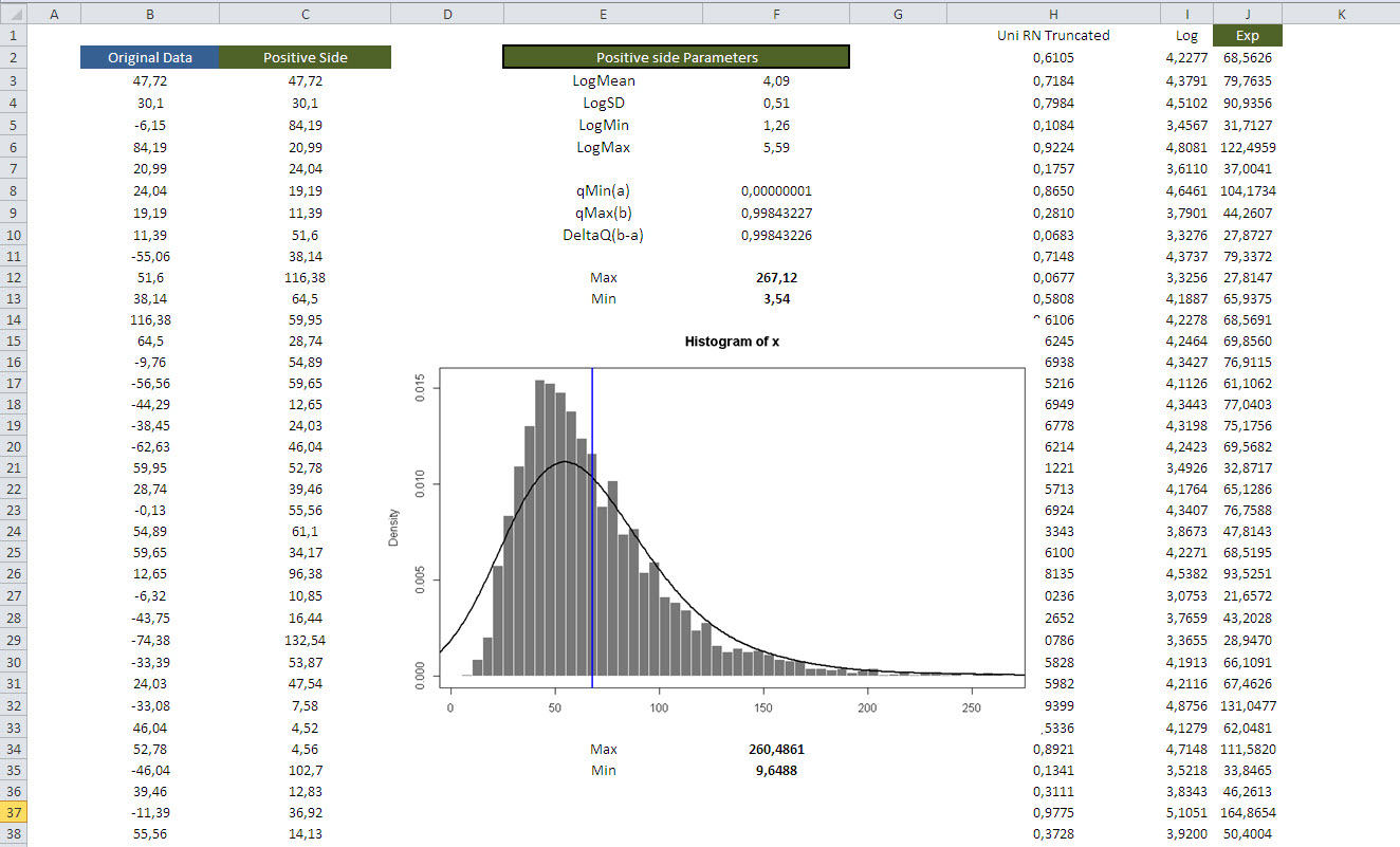 Download Generate Normal Distribution Excel