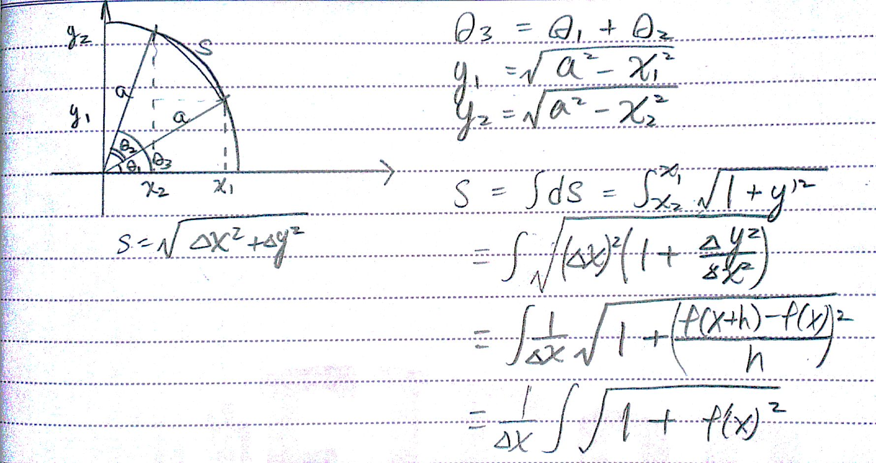 Integration For Finding The Arc Length Of Circle X 2 Y 2