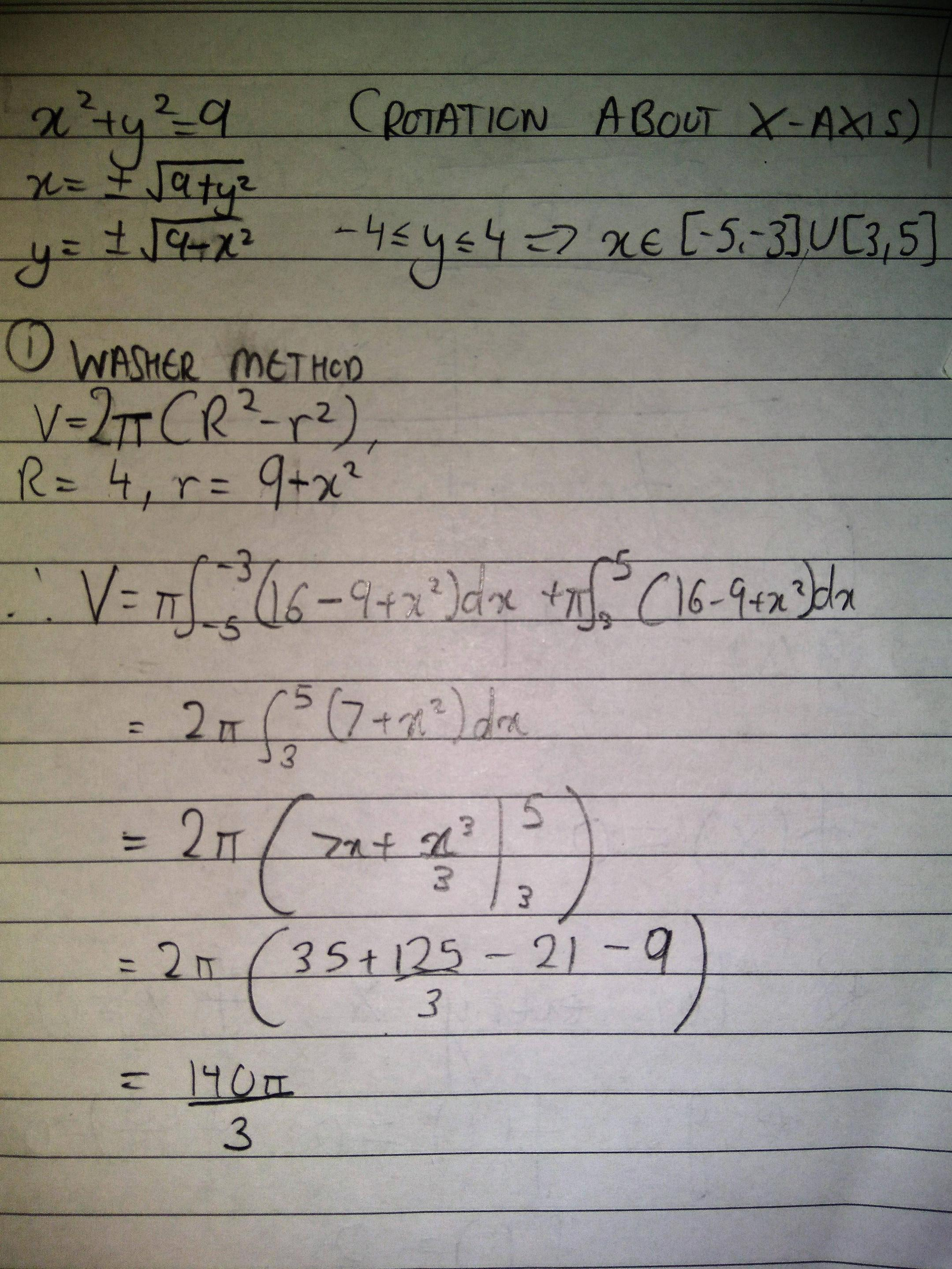 Washer Method Around X Axis