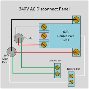 electrical  How to wire a 240V disconnect panel for spa