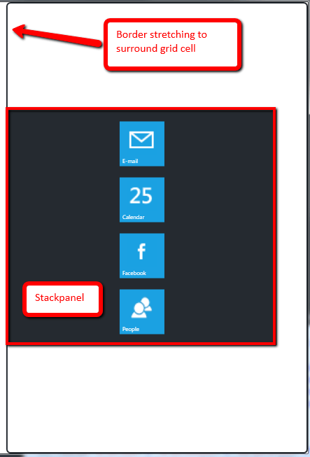 wpf - Border on stackpanel inside grid cell - Stack Overflow