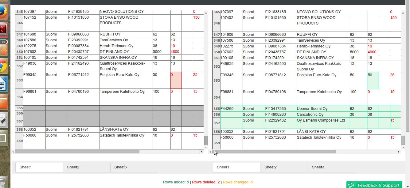 F D D Ferences Between 2 Excel W Ksheets St Ck Overflow