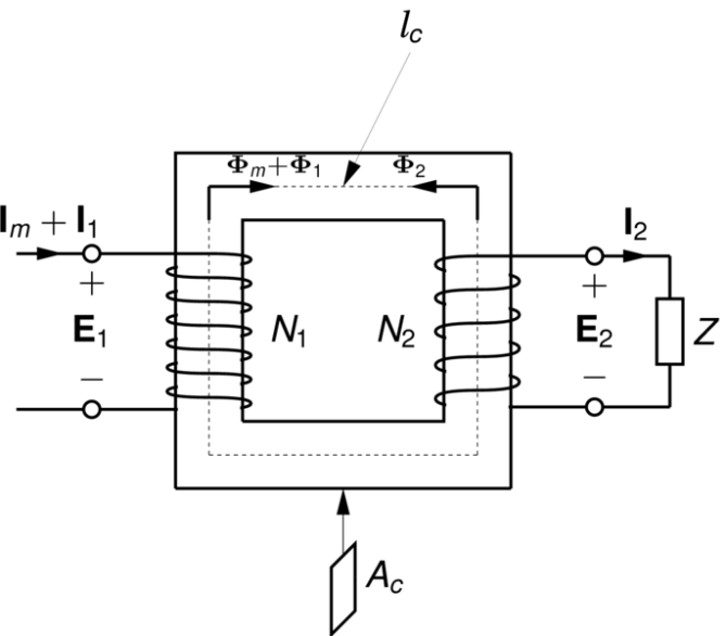 what does limit transferable power through a transformer
