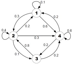diagrams  Drawing graphs in LaTeX  TeX  LaTeX Stack