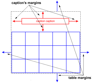 html  CSS display tablecaption causes vertical layout