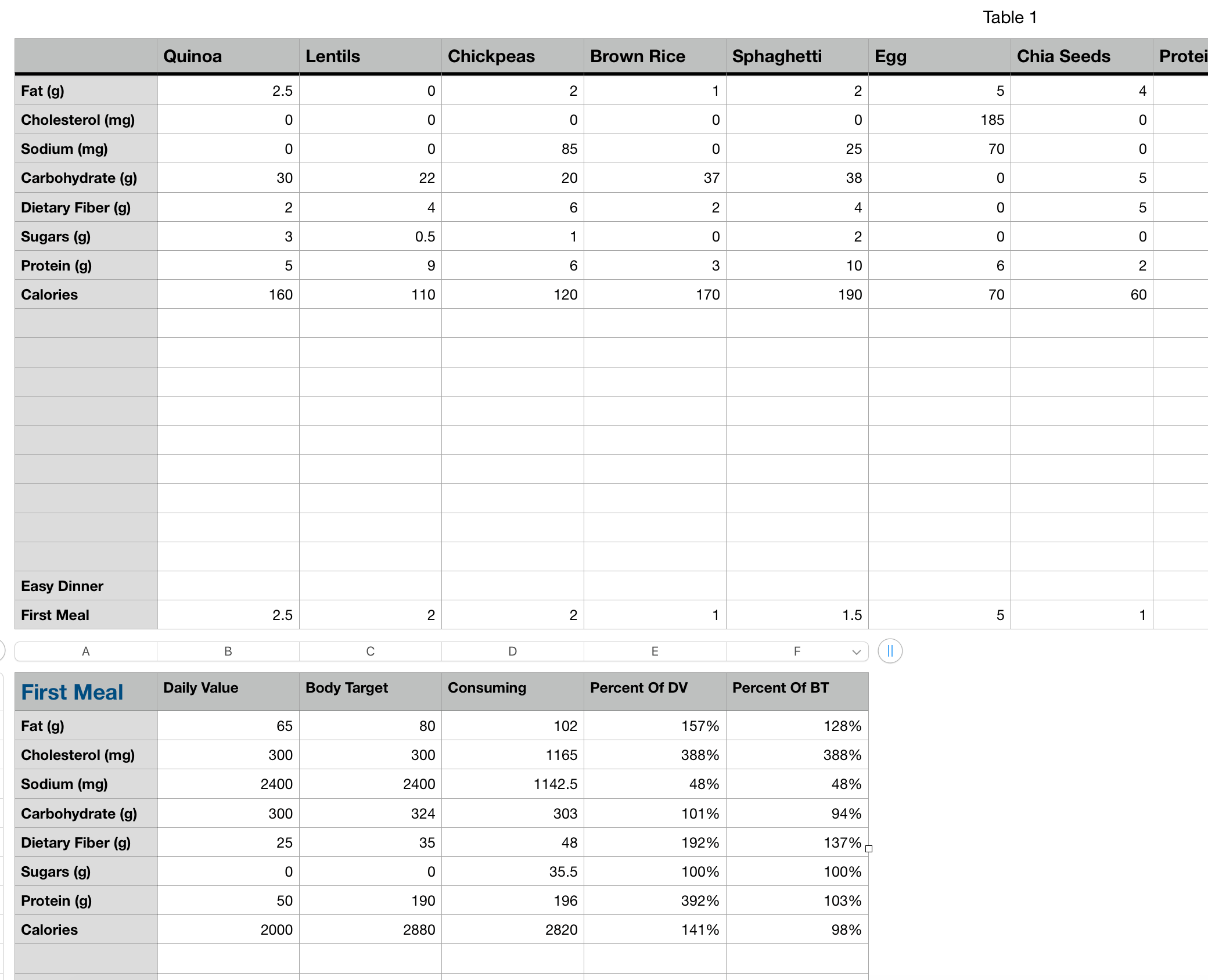 In Numbers Excel How Can I Do A Sumproduct Only On Rows Matching A Specific Criteria