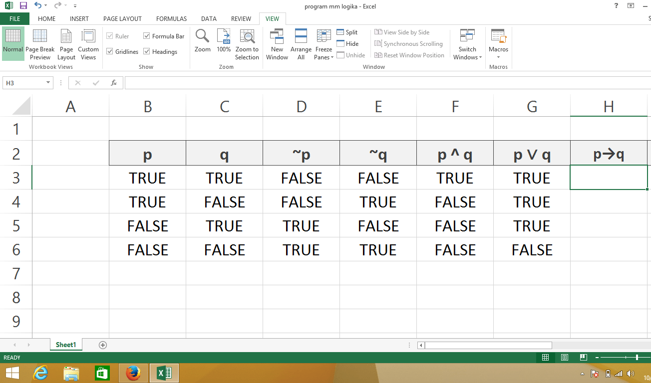 Conditional Truth Table