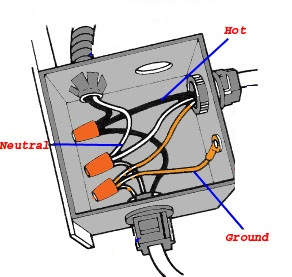electrical  Wiring a Junction Box: 1 source in, 2 sources