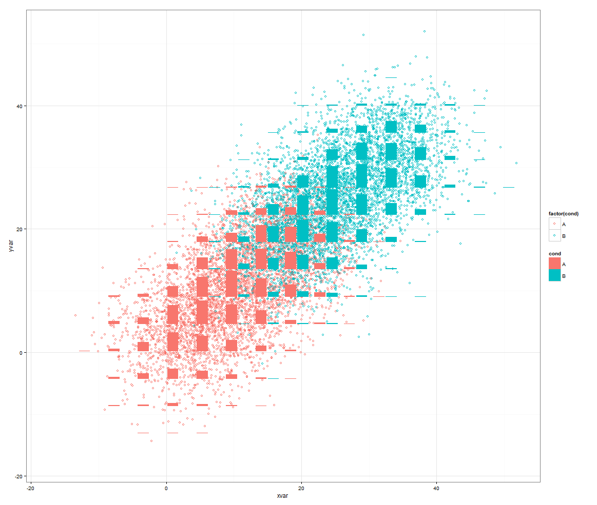R Scatterplot With Too Many Points