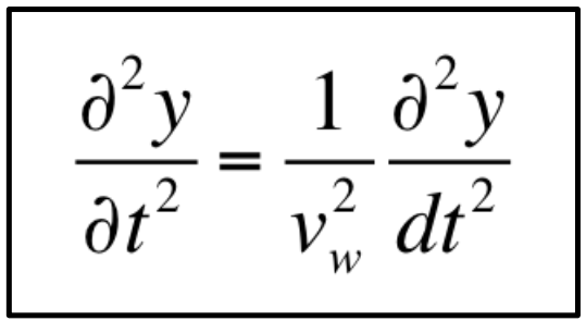 Image result for The Wave Equation