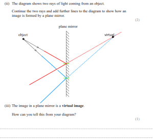 visible light  How can you tell that the image in a plane mirror is a virtual image from the